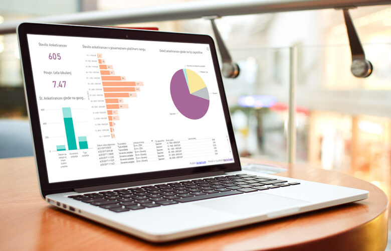 Business Intelligence con Power BI